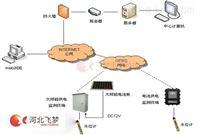 无线水位温度监测系统-水位无线控制系统